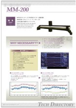 "Fabric Measuring Device ""MM-200"""