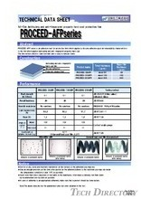 "NE-tak Antifouling and anti-fingerprint property hard coat protective film ""PROCEED-AFP Series"""